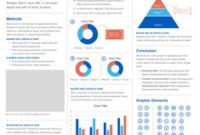 64 Best Research Posters Images | Research Poster regarding Poster Board Presentation Template