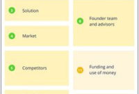 7 Best Investor One Pager Images | Executive Summary throughout One Page Business Summary Template