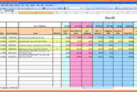 7+ Business Profit And Loss Spreadsheet | Excel with Quality Business Valuation Template Xls