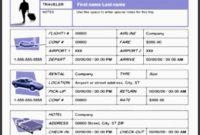 7 Business Travel Plan Sample – Sampletemplatess with Business Intelligence Plan Template