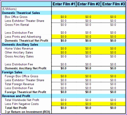 8 Film Budget Excel Template – Excel Templates – Excel In Best Business Plan Financial Template Excel Download