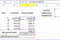 8 Npv Irr Calculator Excel Template - Excel Templates with Net Present Value Excel Template