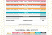 84 Best Analytics + Tracking For Online Entrepreneurs Pertaining To Quality Social Media Marketing Business Plan Template