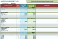 9 Free Marketing Budget Templates In Ms Excel – Office For Annual Business Budget Template Excel