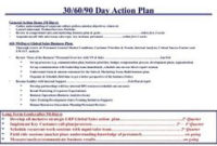 A 90 Day Onboarding Plan To Help Turn New Hires Into With Unique Business Plan For Sales Manager Template