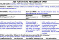 Abc Functional Assessment Card That Can Be Usedparents for Professional Learning Community Agenda Template