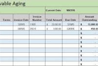 Accounting In Excel Format Free Download intended for Business Forecast Spreadsheet Template