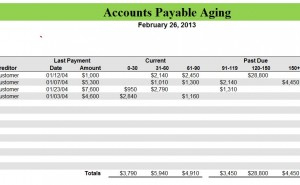 Accounts Payable Aging Spreadsheet With Regard To Word 2013 Business Card Template