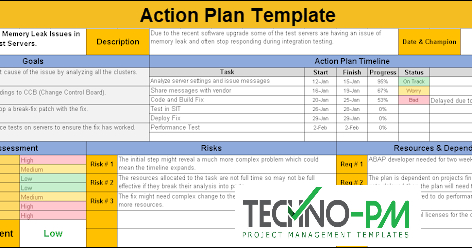 Action Planning Template Excel - Download Sample And regarding Best Business Plan Spreadsheet Template Excel