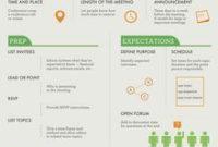 Agenda Format Examples | Meeting Agenda Template in Sales Meeting Agenda Template