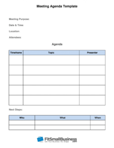 Agenda Template With Attendees within Business Post Mortem Template