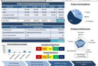 Agileomatic Sample Sprint Report | Project Management regarding Sprint Planning Agenda Template