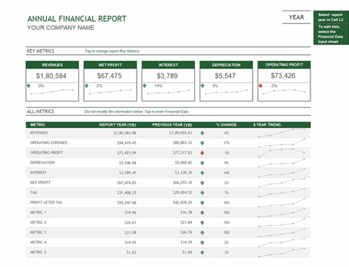 Annual Financial Report intended for Fresh Online Store Business Plan Template