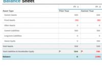 Balance Sheet Template – Stayli | #1 Free Business within Unique Balance Sheet Template For Small Business