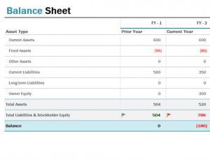Balance Sheet Template - Stayli | #1 Free Business within Unique Balance Sheet Template For Small Business