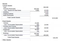 Balance Sheets – Free Balance Sheet Template | Balance throughout Business Plan Template For Tech Startup