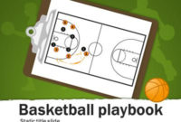 Basketball Playbook – A Powerpoint Template From Inside Business Playbook Template