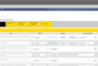 Bpm Support For Business Continuity & Remote Working intended for Unique Business Continuity Checklist Template