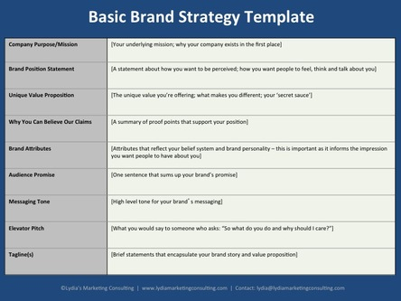 Brand Strategy Template for New Customer Service Business Plan Template