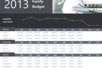 Budgets – Office In Annual Business Budget Template Excel