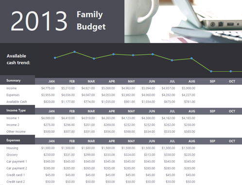 Budgets - Office in Annual Business Budget Template Excel