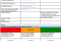 Building Site Risk Assessment Form, Business Continuity inside Fresh Small Business Risk Assessment Template