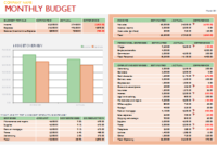 Business Budget Template – For Small Businesses regarding New Simple Business Plan Template Excel