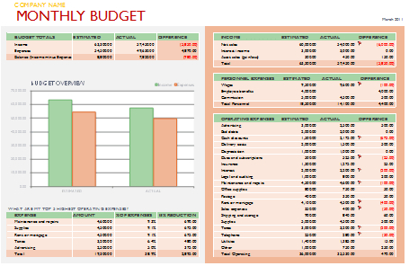 Business Budget Template - For Small Businesses regarding New Simple Business Plan Template Excel