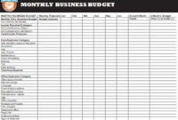 Business Budget Templates – Office Templates for New Business Budgets Templates