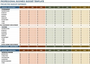 Business Budget Templates - Office Templates in New Business Budgets Templates