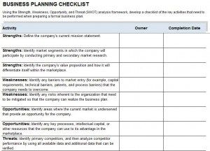 Business Continuity Plan Checklist Template | Business inside Business Plan Framework Template