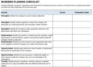 Business Continuity Plan Checklist Template - Free pertaining to Business Travel Proposal Template