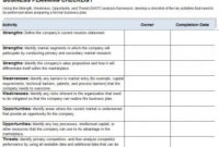 Business Continuity Plan Checklist Template – Free with New Business Continuity Management Policy Template