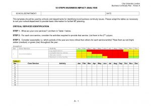 Business Impact Analysis Template   Template Business regarding Unique Business Continuity Plan Risk Assessment Template