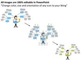 Business Intelligence Diagram Mind Map For Growth within Business Intelligence Powerpoint Template