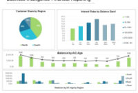 Business Intelligence Roadmap – Slide Geeks pertaining to Fresh Business Intelligence Powerpoint Template