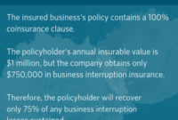 Business Interruption Worksheet – A Worksheet Blog in Fresh Business Continuity Plan Template Canada