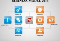 Business Model 2014 Powerpoint Template – Slideworld in Business Development Presentation Template