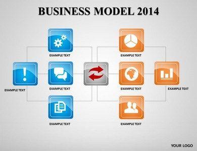 Business Model 2014 Powerpoint Template - Slideworld in Business Development Presentation Template