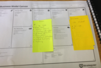 Business Model Canvas | Avvaiganeshankanagasabe for Canvas Business Model Template Ppt