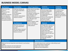 Business Model Canvas Powerpoint Template   Sketchbubble with Free Pub Business Plan Template