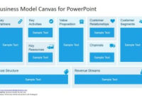 Business Model Canvas Template For Powerpoint – Slidemodel in Best Business Process Modeling Template