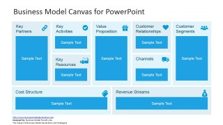 Business Model Canvas Template For Powerpoint - Slidemodel in Best Business Process Modeling Template