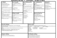 Business Model Canvas Template   Template Business intended for Quality 30 60 90 Business Plan Template Ppt
