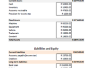 Business Plan Financial Calculator:projected Balance Sheet intended for Balance Sheet Template For Small Business