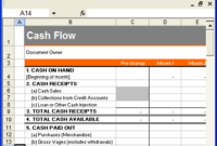 Business Plan Template (Ms Word) For Startup And Small Pertaining To Best Business Plan Financial Template Excel Download