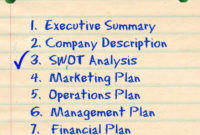 Business Plan Templates | 7 Key Elements (5 7) Pertaining To Unique 1 Page Business Plan Templates Free