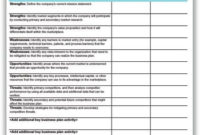 Business Planning Checklist In Excelconstruction Office Online in Business Plan Template Excel Free Download