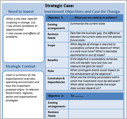 Business Plans - Applied Support Services within Quality Template For Business Case Presentation