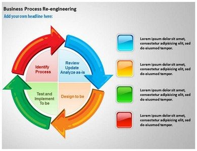 Business Process Reengineering Powerpoint Templates, Ppt for Business Process Design Document Template